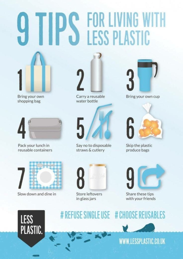 9 tips for living with less plastic by less plastic.co.uk